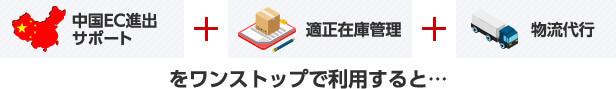 中国EC進出サポート + 適正在庫管理 + 物流代行をワンストップで利用すると