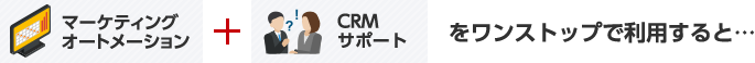新規顧客獲得サポート + CRMサポートをワンストップで利用すると