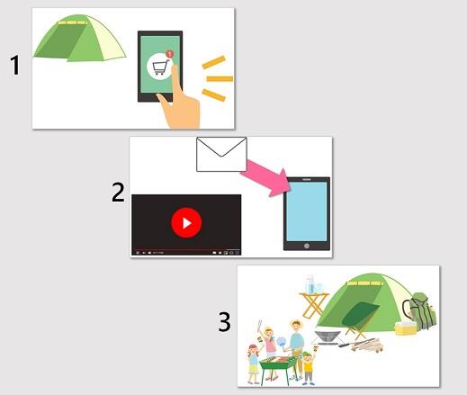 テント購入~キャンプ体験まで