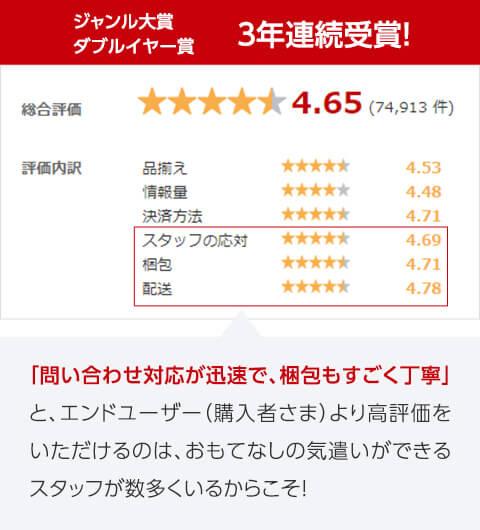 ジャン大賞 ダブルイヤー賞 3年連続受賞!